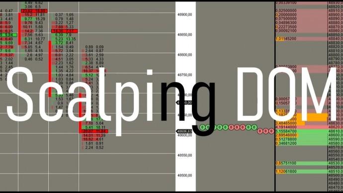 Графика: Scalping DOM - новый конкурент TigerTrade / cscalp или что-то другое? - видео