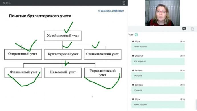 """ПБУ: Первый урок по курсу """" Бухучет для начинающих"""" - видео"""