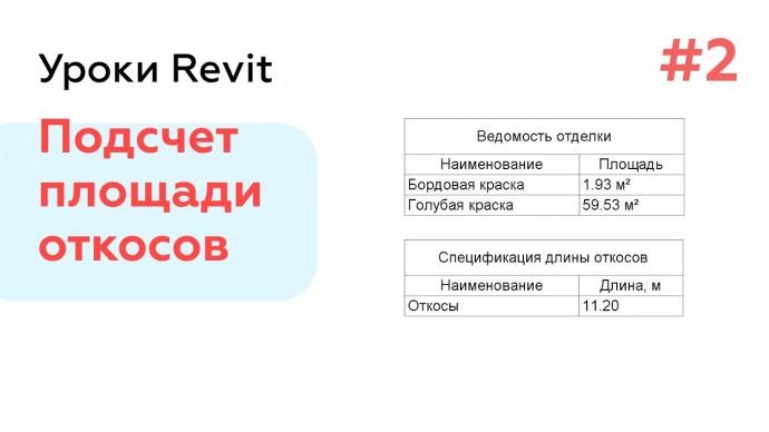 Графика: Откосы в Revit Часть 3 - Подсчет площади и длины - видео