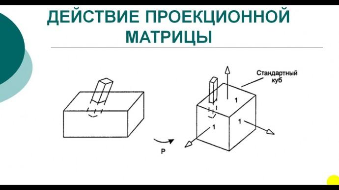 Графика: Видеолекция № 7 часть 1 «Компьютерная графика» - видео