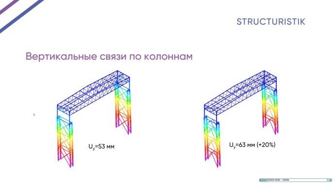 Графика: Урок 5 (Обзор). Пространственная модель каркаса. Крановые конструкции и связи по колоннам -
