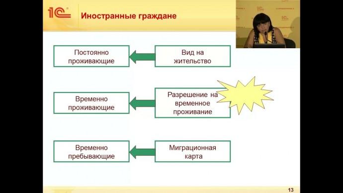 ПБУ: На что обратить внимание при подготовке РСВ 1 и персонифицированной отчетности за п - видео