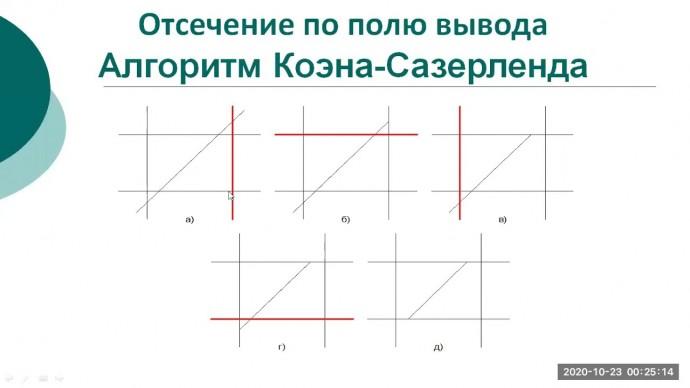Графика: Видеолекция № 3 часть 2 «Компьютерная графика» - видео