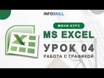 Мини-Курс MS Excel: Урок 04. Работа с Графикой - видео